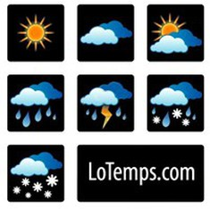 lotemps